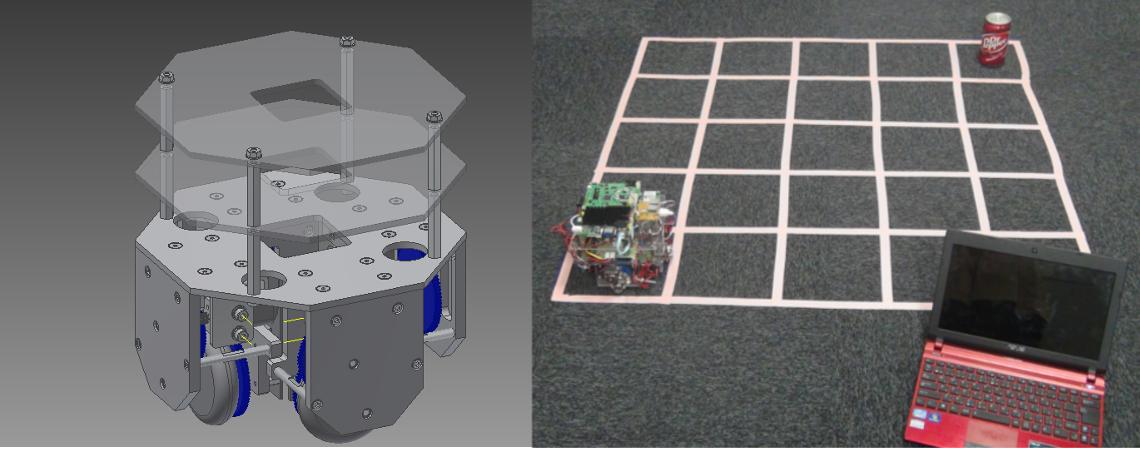 Multi-Robot System